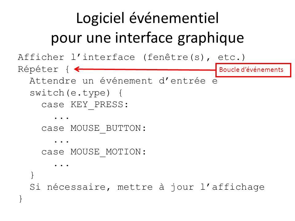 Logiciel événementiel pour une interface graphique Afficher linterface (fenêtre(s), etc.) Répéter { Attendre un événement dentrée e switch(e.type) { case KEY_PRESS:...