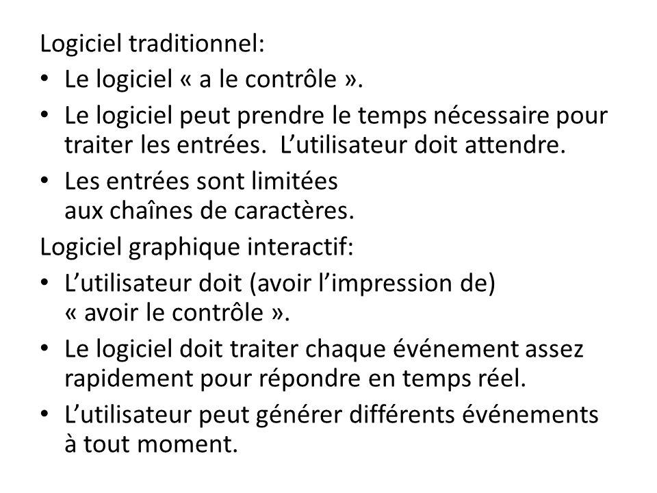 Logiciel traditionnel: Le logiciel « a le contrôle ».