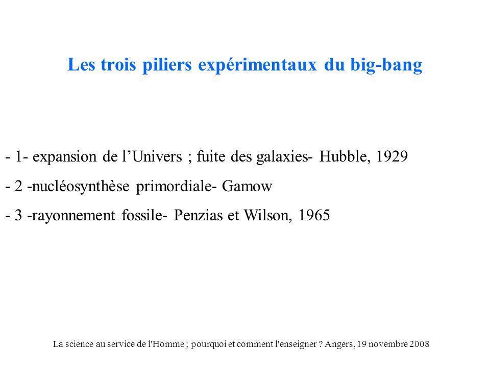 Les trois piliers expérimentaux du big-bang - 1- expansion de lUnivers ; fuite des galaxies- Hubble, 1929 - 2 -nucléosynthèse primordiale- Gamow - 3 -rayonnement fossile- Penzias et Wilson, 1965