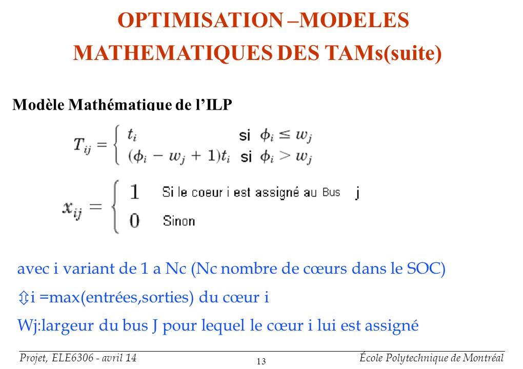 Projet, ELE6306 - avril 14École Polytechnique de Montréal 13 OPTIMISATION –MODELES MATHEMATIQUES DES TAMs(suite) Modèle Mathématique de lILP avec i va