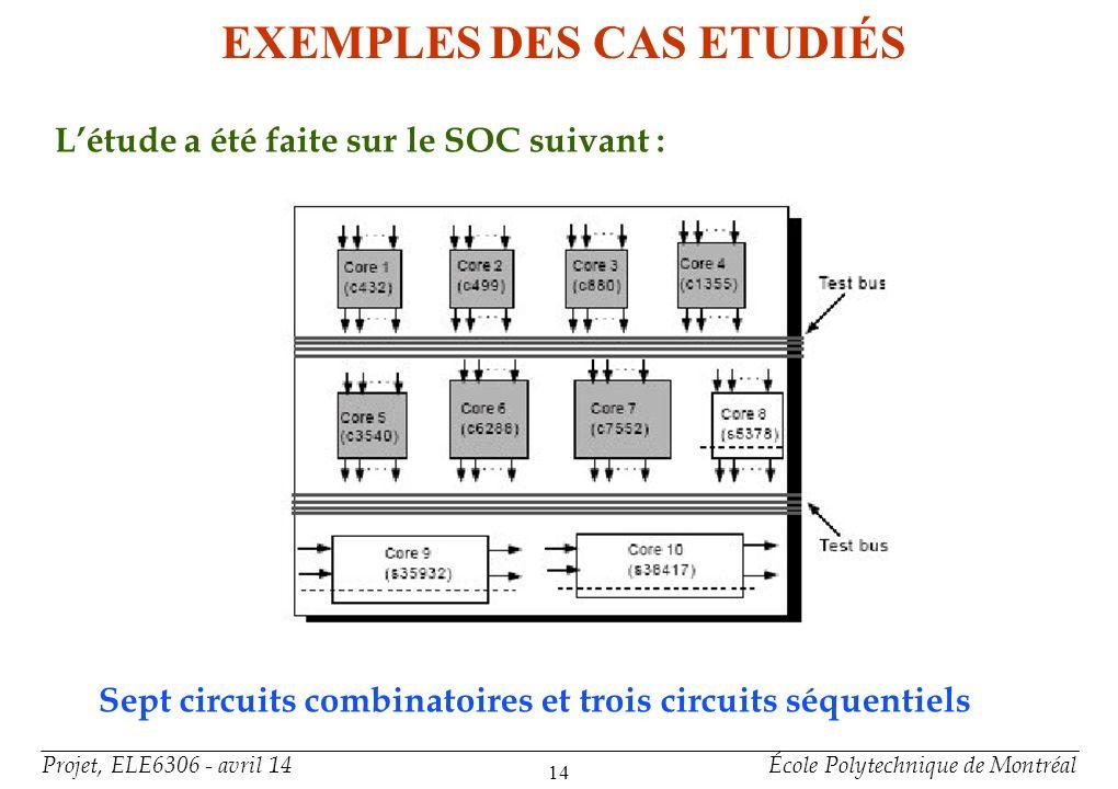 Projet, ELE6306 - avril 14École Polytechnique de Montréal 14 EXEMPLES DES CAS ETUDIÉS Létude a été faite sur le SOC suivant : Sept circuits combinatoi