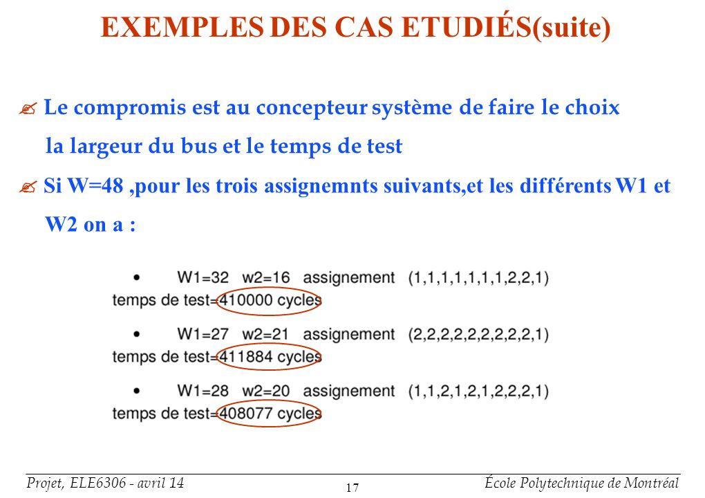 Projet, ELE6306 - avril 14École Polytechnique de Montréal 17 EXEMPLES DES CAS ETUDIÉS(suite) Le compromis est au concepteur système de faire le choix