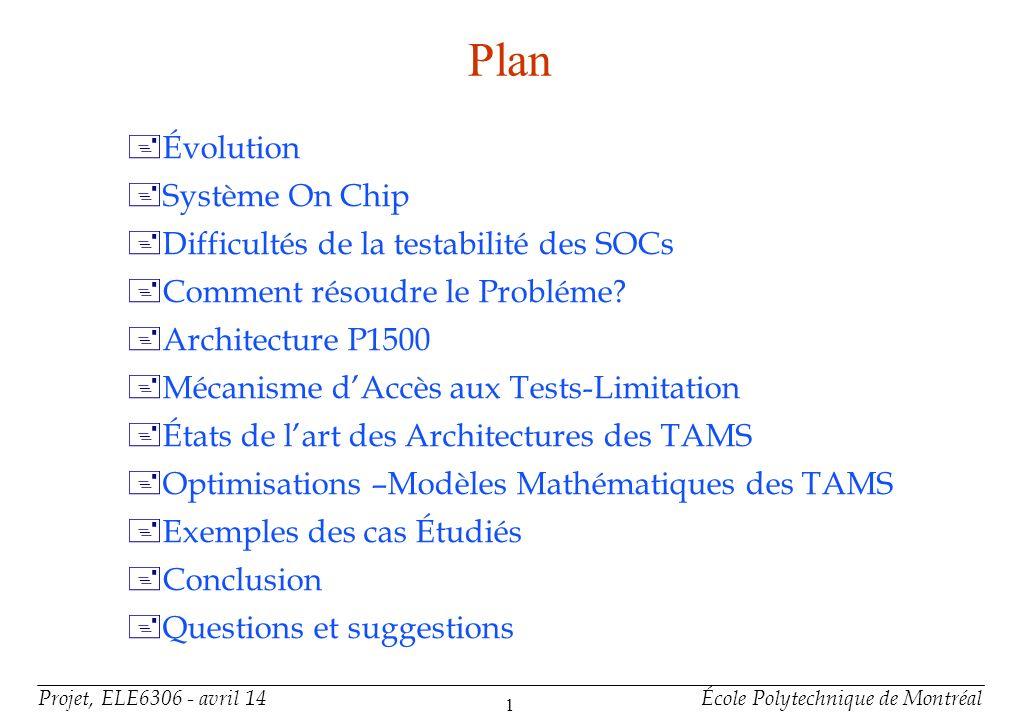 Projet, ELE6306 - avril 14École Polytechnique de Montréal 1 Plan +Évolution +Système On Chip +Difficultés de la testabilité des SOCs +Comment résoudre