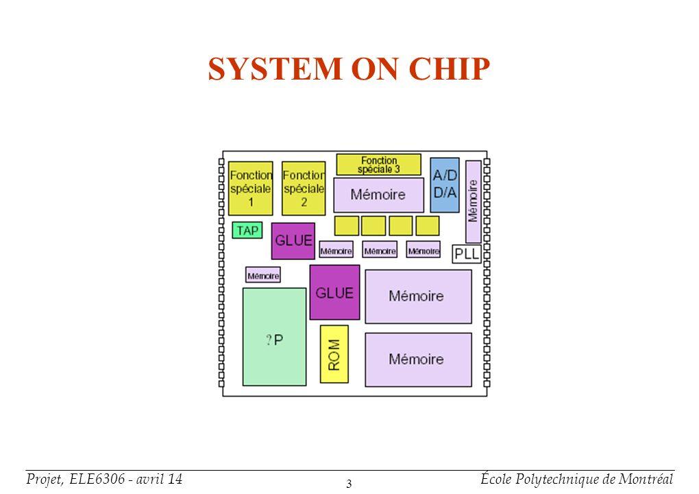 Projet, ELE6306 - avril 14École Polytechnique de Montréal 3 SYSTEM ON CHIP