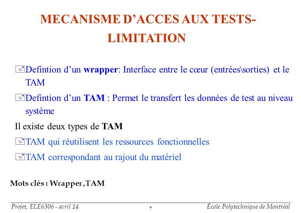 Projet, ELE6306 - avril 14École Polytechnique de Montréal 7 +Defintion dun wrapper: Interface entre le cœur (entrées\sorties) et le TAM +Defintion dun
