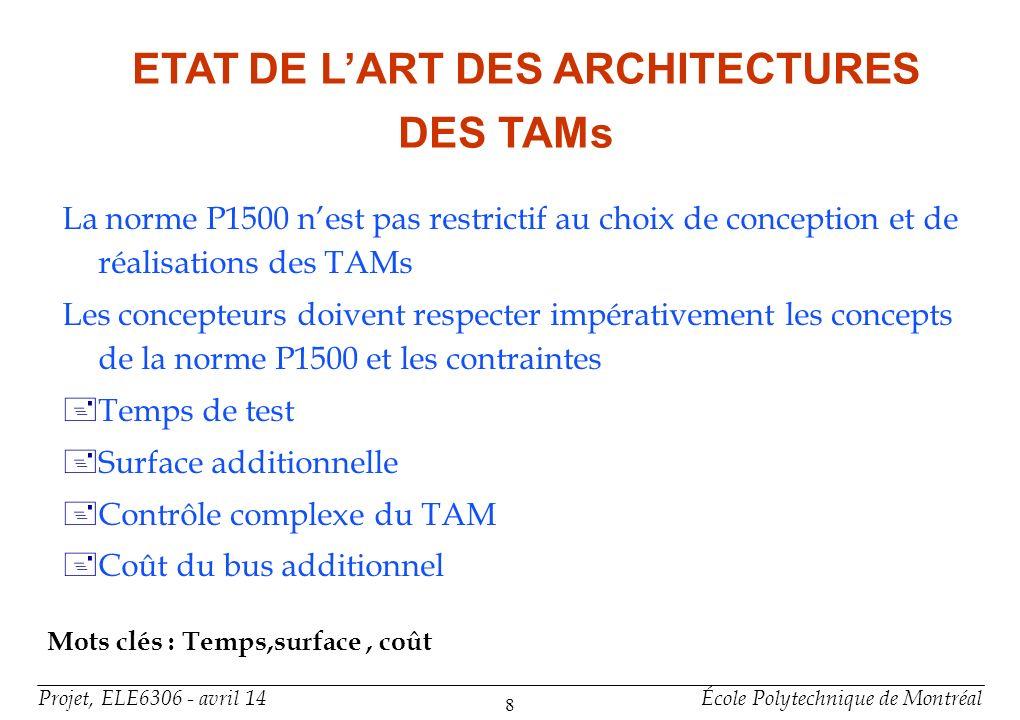 Projet, ELE6306 - avril 14École Polytechnique de Montréal 8 La norme P1500 nest pas restrictif au choix de conception et de réalisations des TAMs Les