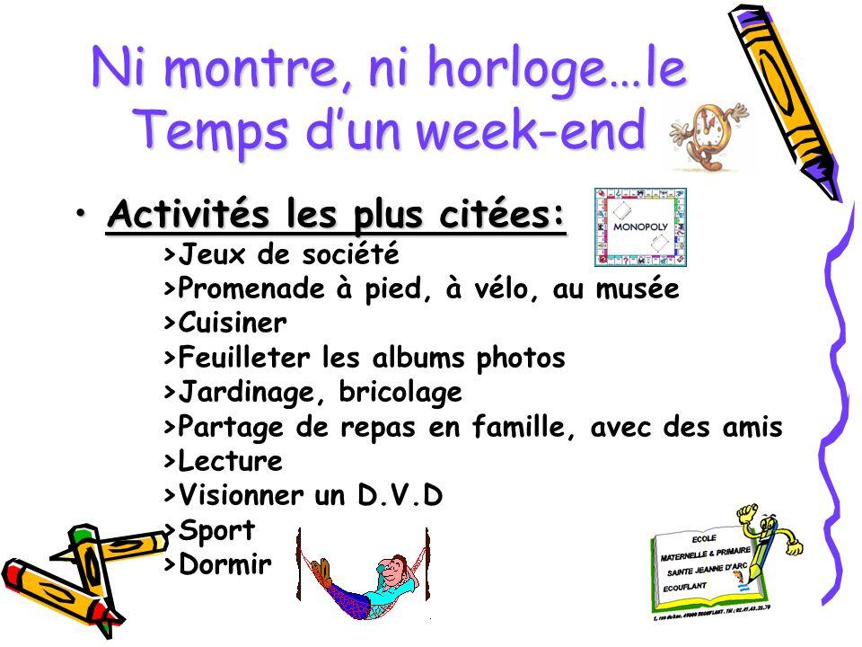 Ni montre, ni horloge…le Temps dun week-end Activités les plus citées:Activités les plus citées: >Jeux de société >Promenade à pied, à vélo, au musée