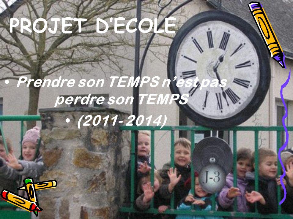 Ni montre, ni horloge…le Temps dun week-end En FAMILLE, quelles activités avons-nous vécues sans ce rapport au TEMPS.