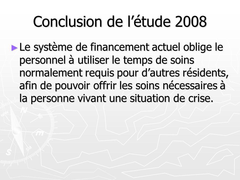 Conclusion de létude 2008 Le système de financement actuel oblige le personnel à utiliser le temps de soins normalement requis pour dautres résidents, afin de pouvoir offrir les soins nécessaires à la personne vivant une situation de crise.