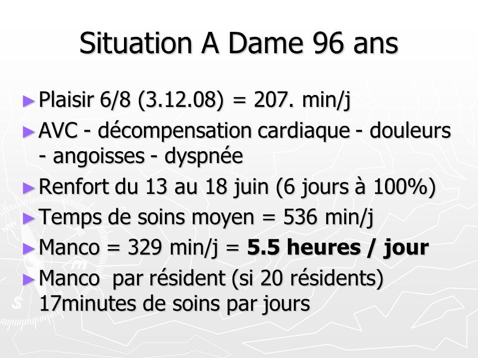 Situation A Dame 96 ans Plaisir 6/8 (3.12.08) = 207.