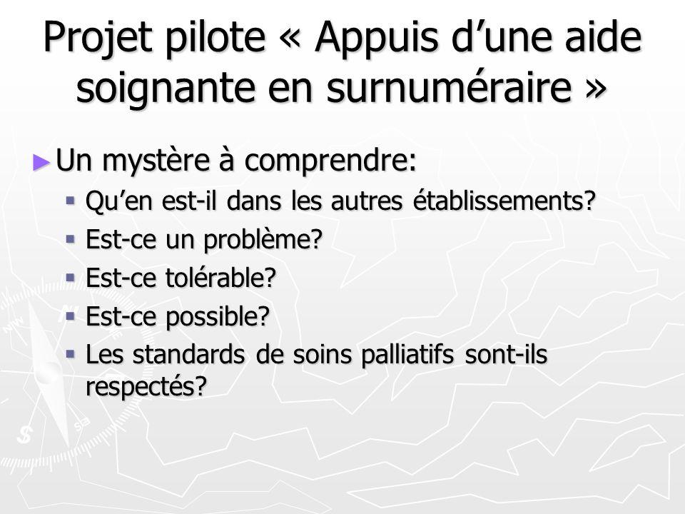 Projet pilote « Appuis dune aide soignante en surnuméraire » Un mystère à comprendre: Un mystère à comprendre: Quen est-il dans les autres établissements.