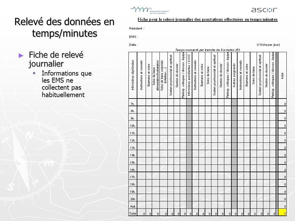 Relevé des données en temps/minutes Fiche de relevé journalier Fiche de relevé journalier Informations que les EMS ne collectent pas habituellement Informations que les EMS ne collectent pas habituellement