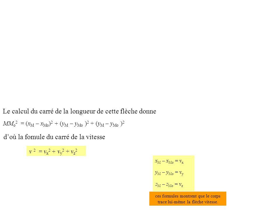 Le calcul du carré de la longueur de cette flèche donne MM o 2 = (x M – x Mo ) 2 + (y M – y Mo ) 2 + (y M – y Mo ) 2 doù la fomule du carré de la vite