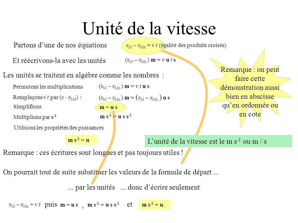 Unité de la vitesse Partons dune de nos équations Et réécrivons-la avec les unités x M – x Mo = v t (égalité des produits croisés) (x M – x Mo ) m = v
