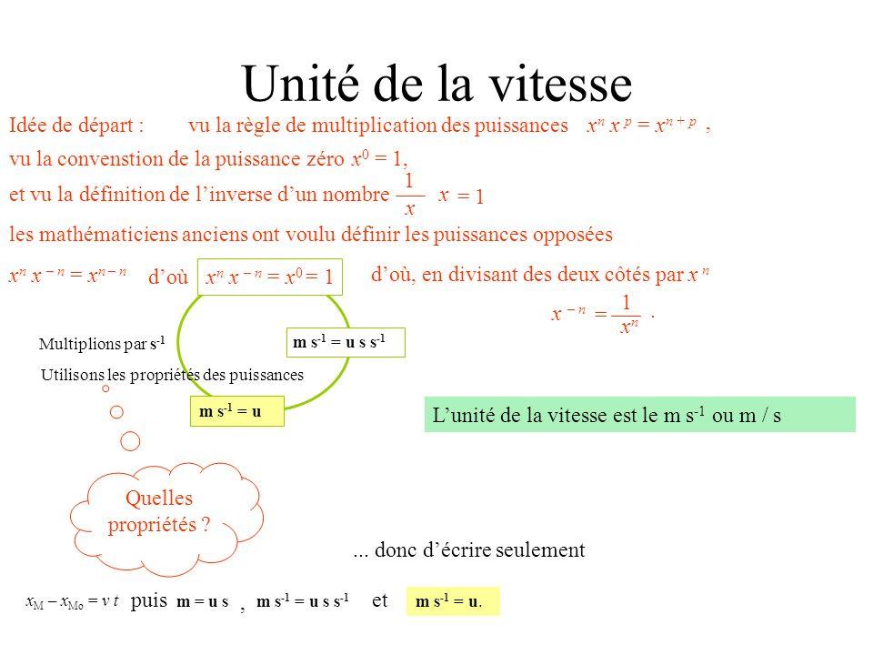 Unité de la vitesse Multiplions par s -1 m s -1 = u s s -1 Utilisons les propriétés des puissances m s -1 = u Lunité de la vitesse est le m s -1 ou m