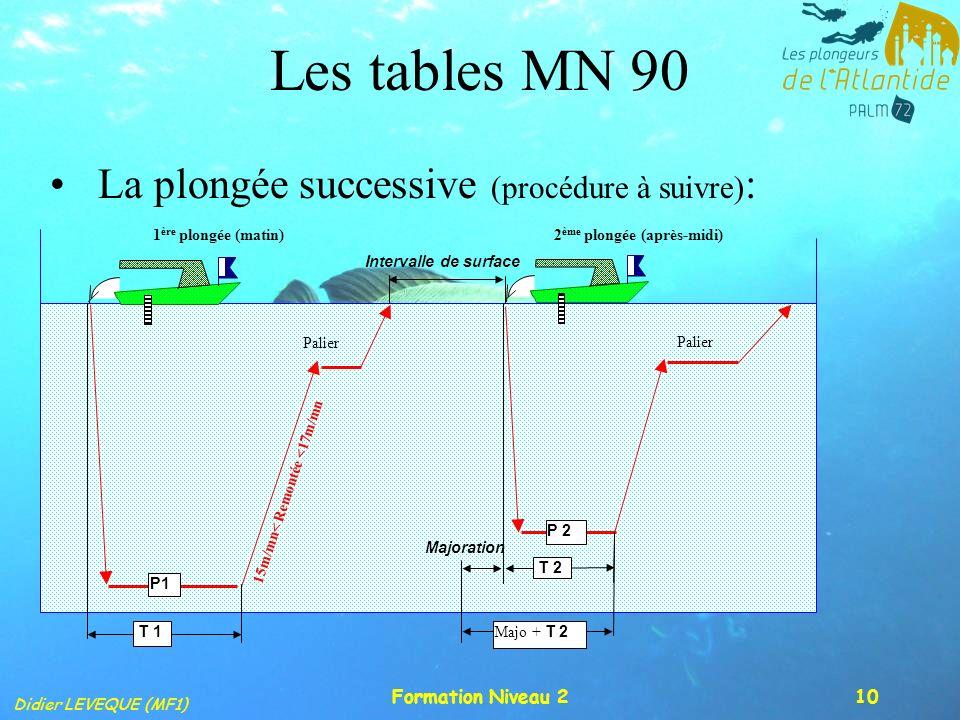 Didier LEVEQUE (MF1) Formation Niveau 210 Les tables MN 90 La plongée successive (procédure à suivre) : T 1 15m/mn< Remontée <17m/mn Palier P1 P 2 T 2