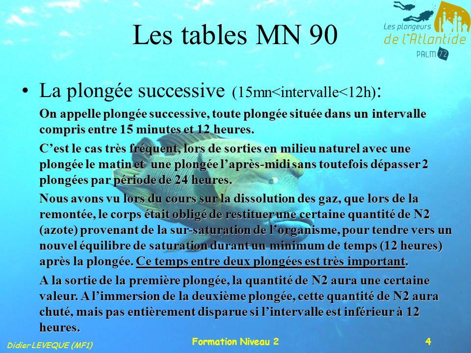 Didier LEVEQUE (MF1) Formation Niveau 25 Les tables MN 90 La plongée successive (suite) : Il faudra tenir compte de cette quantité résiduelle de N2 avant de simmerger pour une deuxième plongée des lettres de A à P qui représentent la quantité résiduelle dN2 à la fin de la première plongée ou le Groupe de Plongée Successive (GPS).