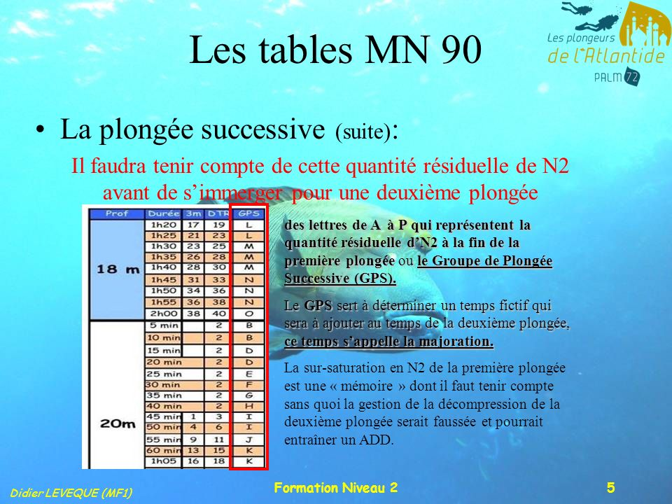 Didier LEVEQUE (MF1) Formation Niveau 25 Les tables MN 90 La plongée successive (suite) : Il faudra tenir compte de cette quantité résiduelle de N2 av