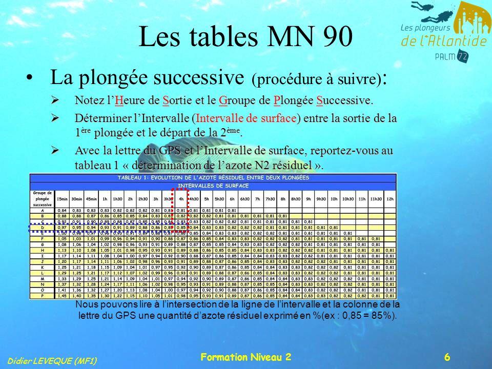 Didier LEVEQUE (MF1) Formation Niveau 26 Les tables MN 90 La plongée successive (procédure à suivre) : Notez lHeure de Sortie et le Groupe de Plongée