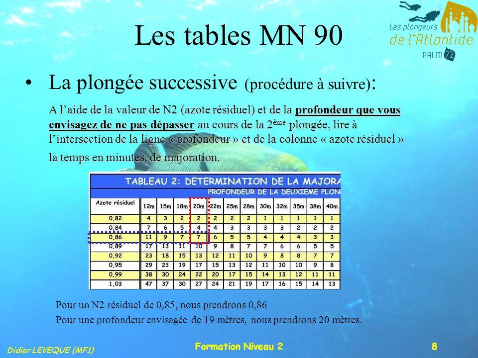 Didier LEVEQUE (MF1) Formation Niveau 29 Les tables MN 90 La plongée successive (procédure à suivre) :ATTENTION : -Si la valeur exacte de lazote résiduel ne figure pas dans le tableau 2, prendre la valeur immédiatement supérieure.