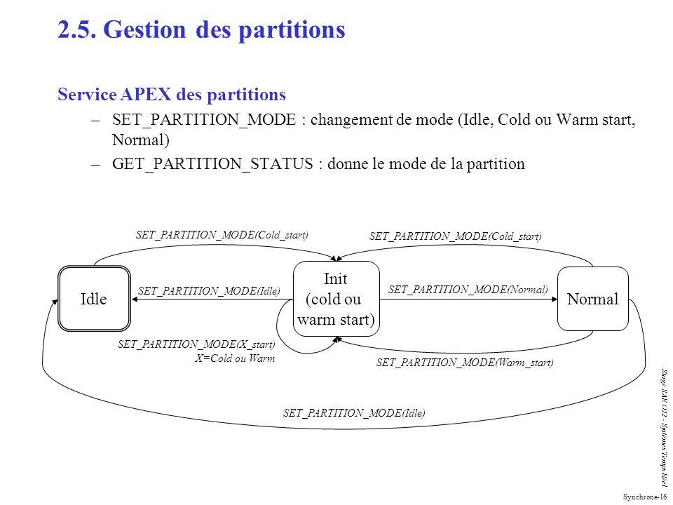 Synchrone-16 Stage SAE O22 - Systèmes Temps Réel 2.5. Gestion des partitions Service APEX des partitions –SET_PARTITION_MODE : changement de mode (Idl
