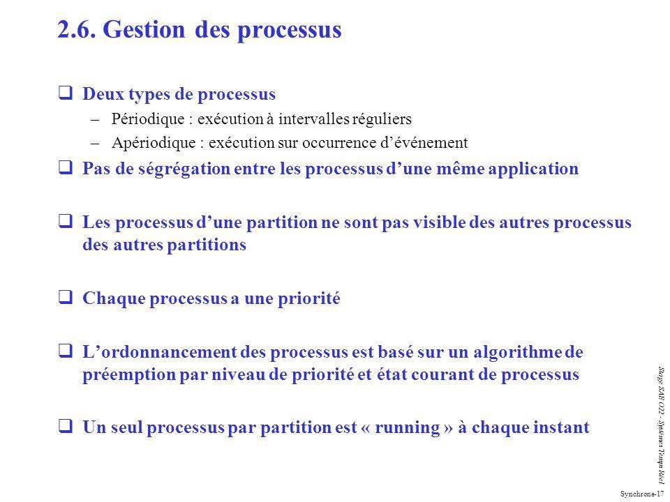 Synchrone-17 Stage SAE O22 - Systèmes Temps Réel 2.6. Gestion des processus Deux types de processus –Périodique : exécution à intervalles réguliers –A