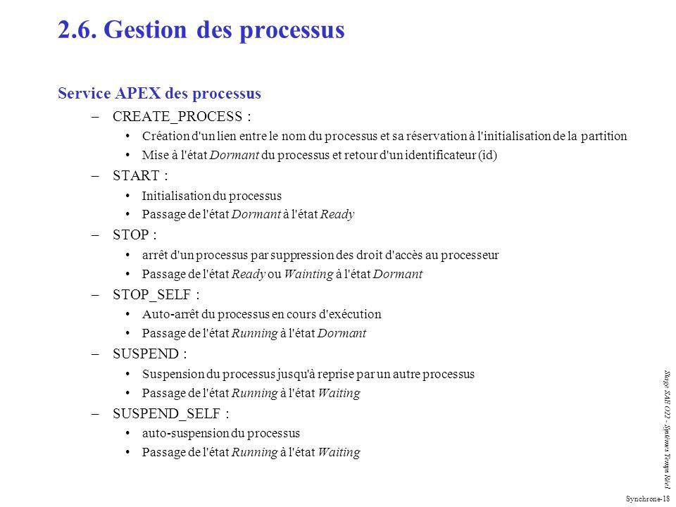 Synchrone-18 Stage SAE O22 - Systèmes Temps Réel 2.6. Gestion des processus Service APEX des processus –CREATE_PROCESS : Création d'un lien entre le n