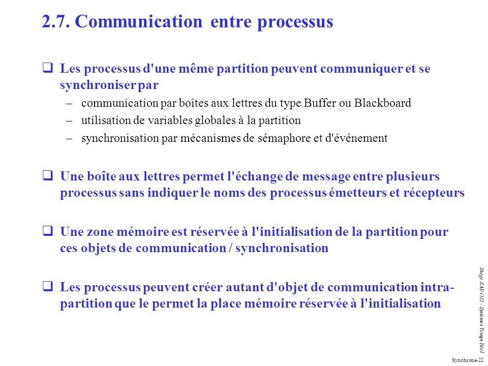 Synchrone-22 Stage SAE O22 - Systèmes Temps Réel 2.7. Communication entre processus Les processus d'une même partition peuvent communiquer et se synch