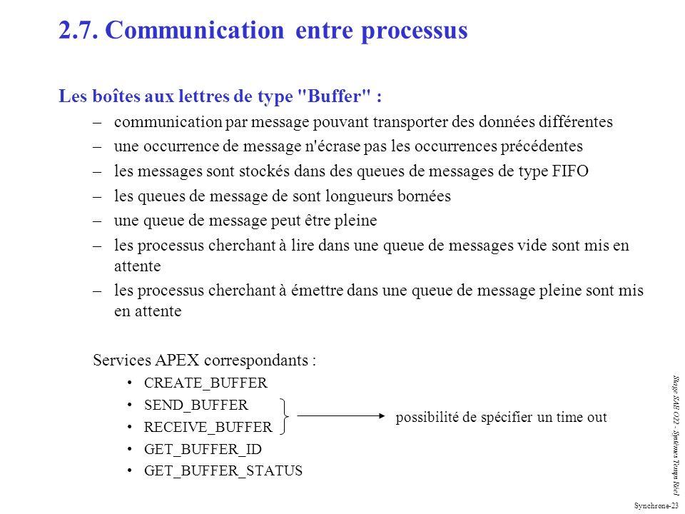 Synchrone-23 Stage SAE O22 - Systèmes Temps Réel 2.7. Communication entre processus Les boîtes aux lettres de type