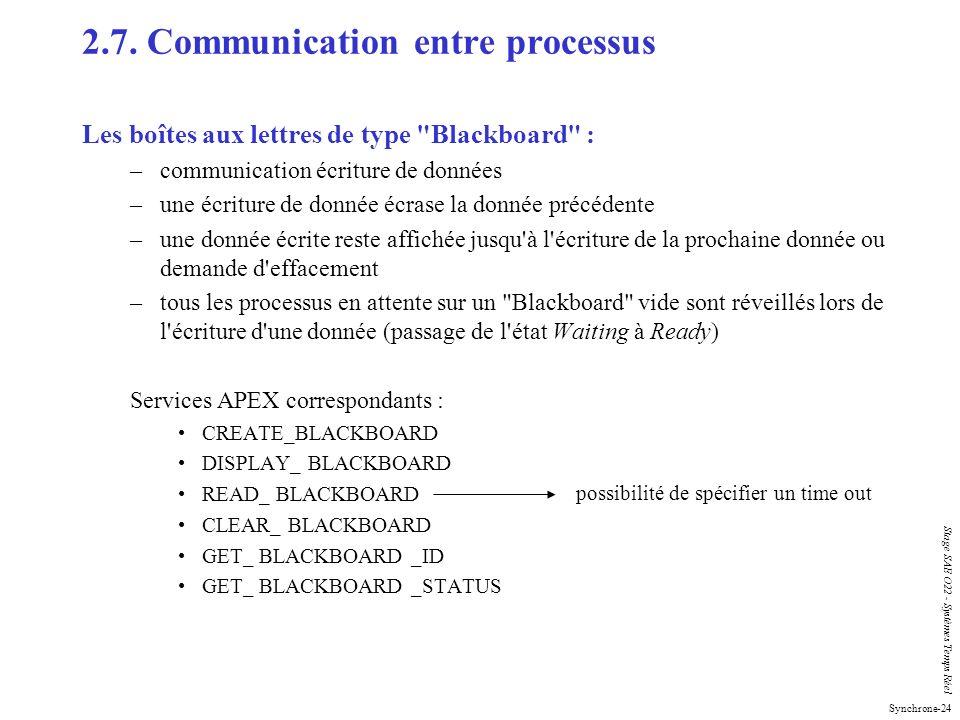 Synchrone-24 Stage SAE O22 - Systèmes Temps Réel 2.7. Communication entre processus Les boîtes aux lettres de type