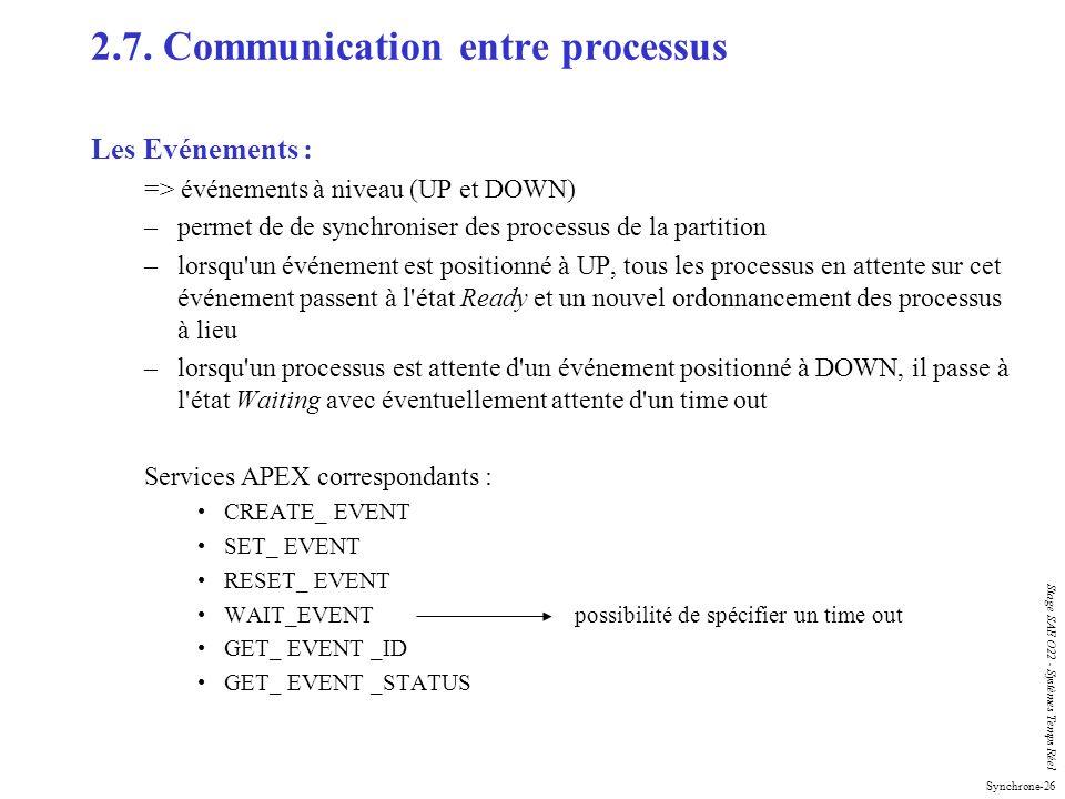 Synchrone-26 Stage SAE O22 - Systèmes Temps Réel 2.7. Communication entre processus Les Evénements : => événements à niveau (UP et DOWN) –permet de de