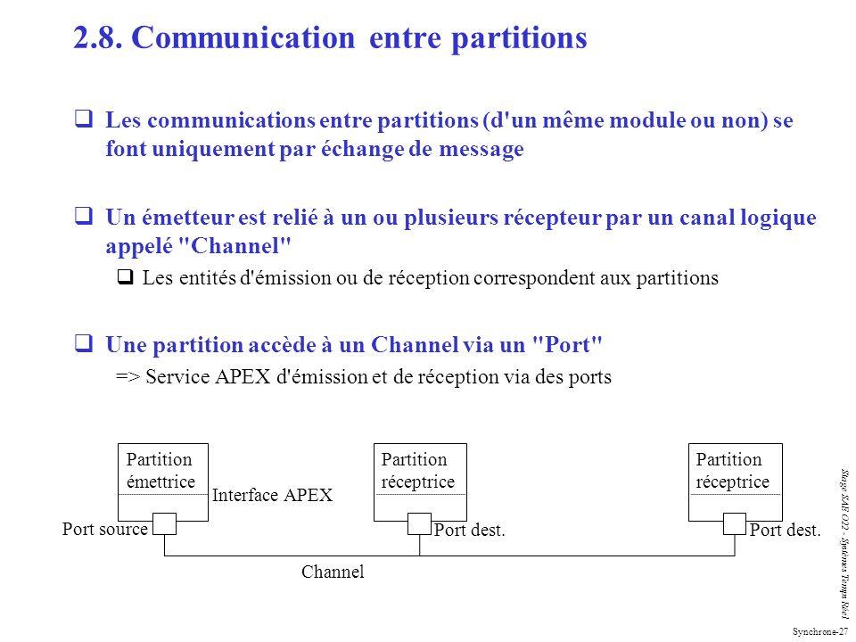 Synchrone-27 Stage SAE O22 - Systèmes Temps Réel 2.8. Communication entre partitions Les communications entre partitions (d'un même module ou non) se