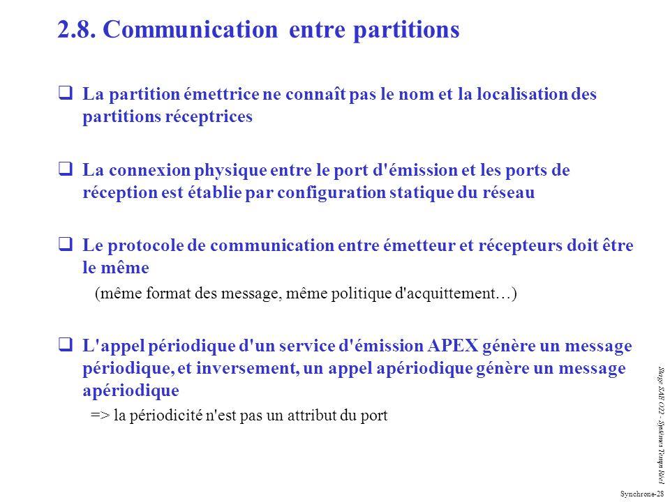 Synchrone-28 Stage SAE O22 - Systèmes Temps Réel 2.8. Communication entre partitions La partition émettrice ne connaît pas le nom et la localisation d