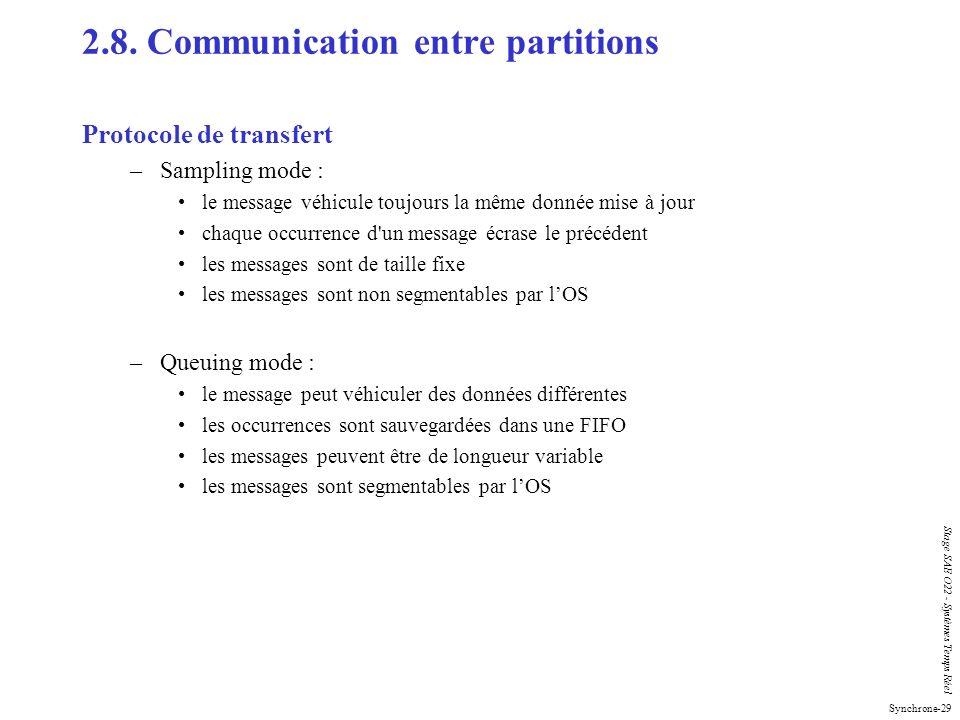 Synchrone-29 Stage SAE O22 - Systèmes Temps Réel 2.8. Communication entre partitions Protocole de transfert –Sampling mode : le message véhicule toujo