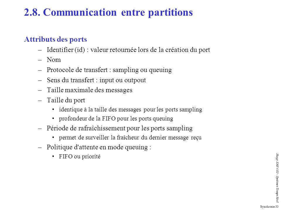 Synchrone-30 Stage SAE O22 - Systèmes Temps Réel 2.8. Communication entre partitions Attributs des ports –Identifier (id) : valeur retournée lors de l