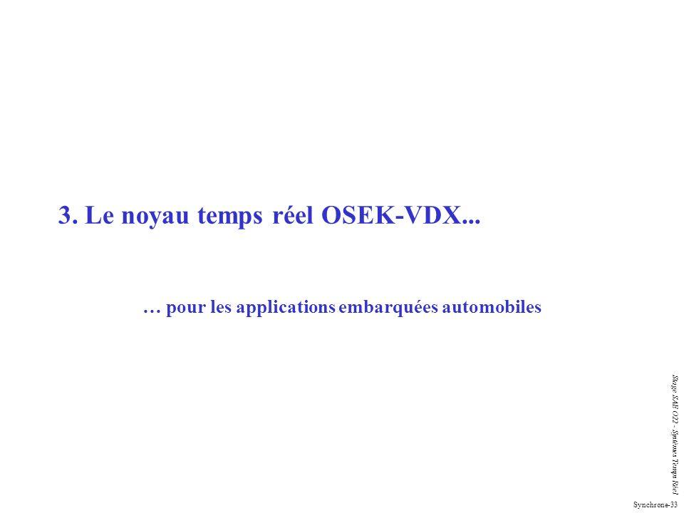 Synchrone-33 Stage SAE O22 - Systèmes Temps Réel 3. Le noyau temps réel OSEK-VDX... … pour les applications embarquées automobiles