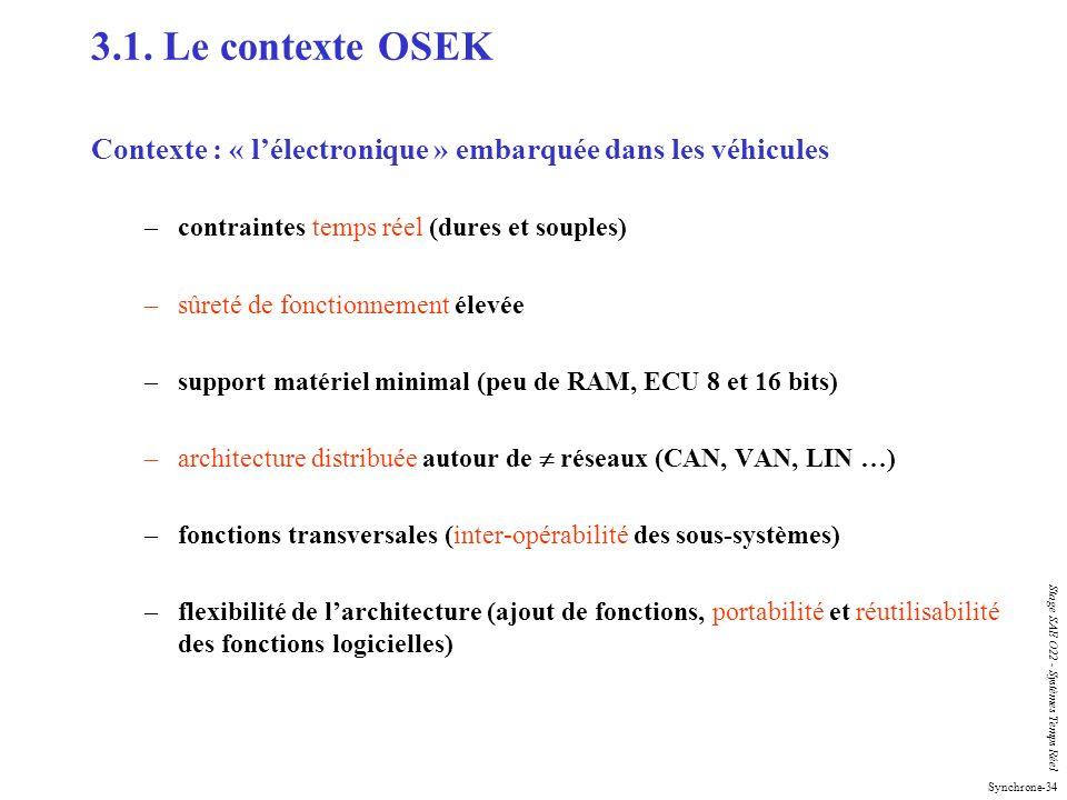 Synchrone-34 Stage SAE O22 - Systèmes Temps Réel 3.1. Le contexte OSEK Contexte : « lélectronique » embarquée dans les véhicules –contraintes temps ré