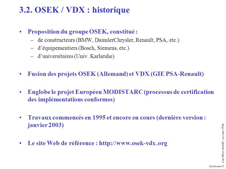 Synchrone-35 Stage SAE O22 - Systèmes Temps Réel 3.2. OSEK / VDX : historique Proposition du groupe OSEK, constitué : –de constructeurs (BMW, DaimlerC
