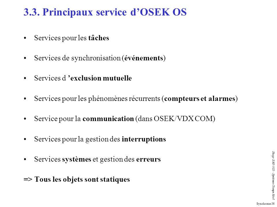 Synchrone-36 Stage SAE O22 - Systèmes Temps Réel 3.3. Principaux service dOSEK OS Services pour les tâches Services de synchronisation (événements) Se