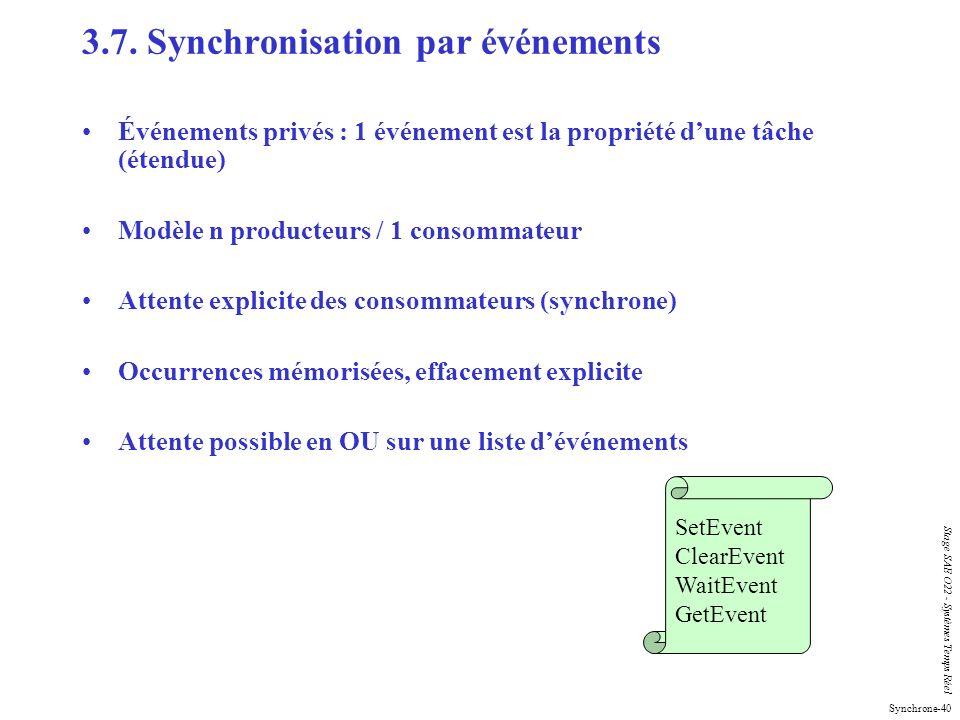 Synchrone-40 Stage SAE O22 - Systèmes Temps Réel Événements privés : 1 événement est la propriété dune tâche (étendue) Modèle n producteurs / 1 consom