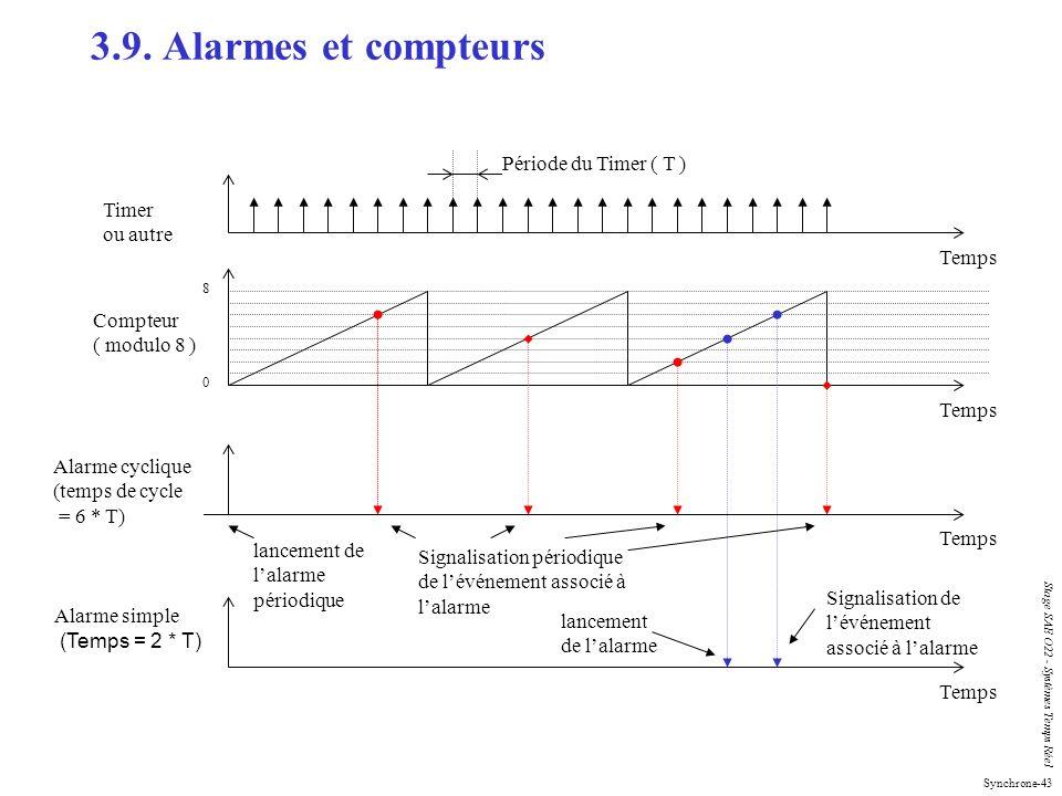 Synchrone-43 Stage SAE O22 - Systèmes Temps Réel Timer ou autre Compteur ( modulo 8 ) Alarme cyclique (temps de cycle = 6 * T) Alarme simple (Temps =