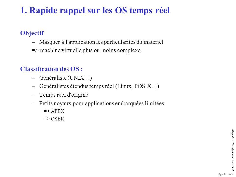 Synchrone-5 Stage SAE O22 - Systèmes Temps Réel 1. Rapide rappel sur les OS temps réel Objectif –Masquer à l'application les particularités du matérie