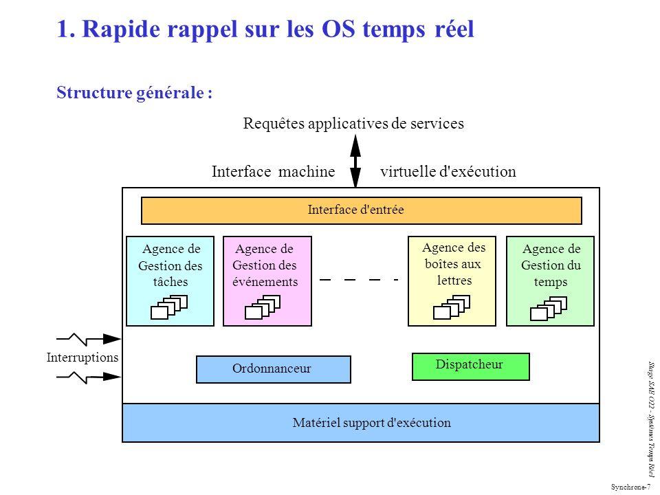Synchrone-7 Stage SAE O22 - Systèmes Temps Réel 1. Rapide rappel sur les OS temps réel Structure générale : Interface machine virtuelle d'exécution In