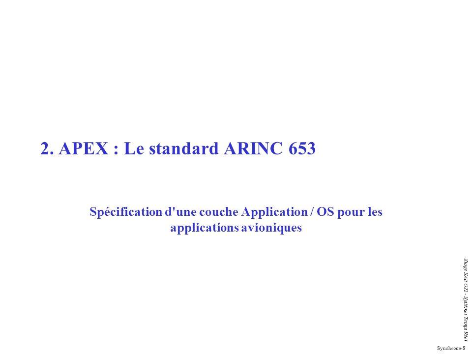 Synchrone-8 Stage SAE O22 - Systèmes Temps Réel 2. APEX : Le standard ARINC 653 Spécification d'une couche Application / OS pour les applications avio