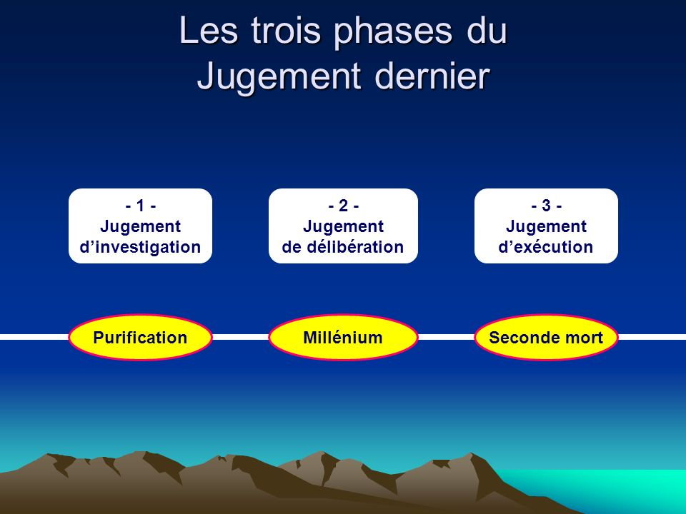 Les trois phases du Jugement dernier PurificationMilléniumSeconde mort - 1 - Jugement dinvestigation - 2 - Jugement de délibération - 3 - Jugement dex