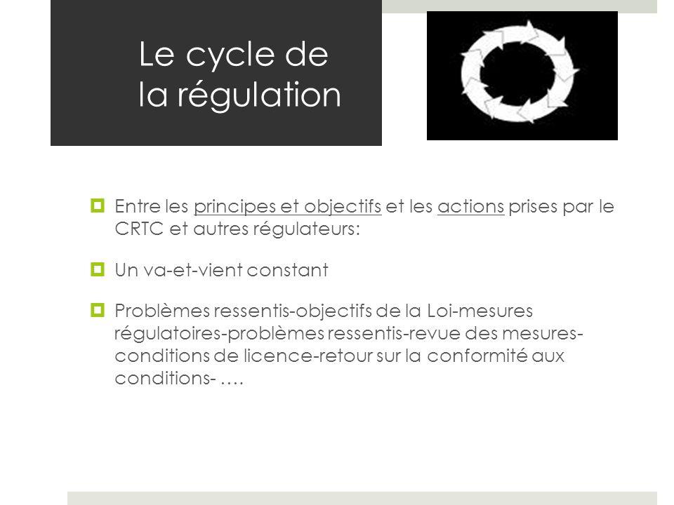 Le cycle de la régulation Entre les principes et objectifs et les actions prises par le CRTC et autres régulateurs: Un va-et-vient constant Problèmes