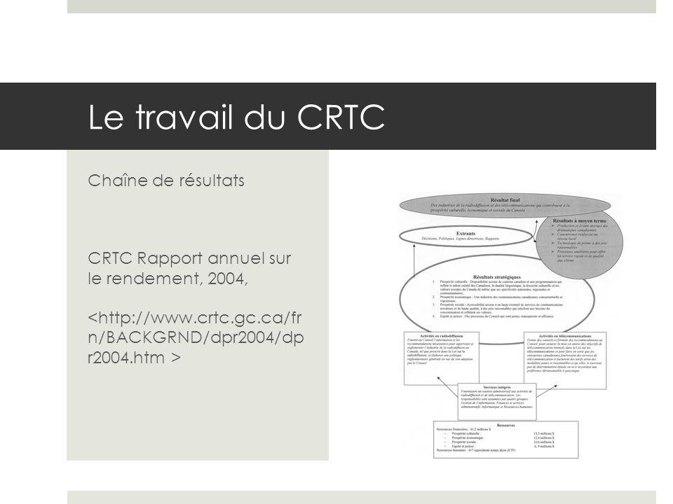 Le travail du CRTC Chaîne de résultats CRTC Rapport annuel sur le rendement, 2004,