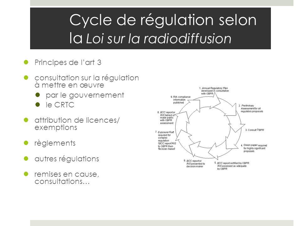 Cycle de régulation selon la Loi sur la radiodiffusion Principes de lart 3 consultation sur la régulation à mettre en œuvre par le gouvernement le CRT
