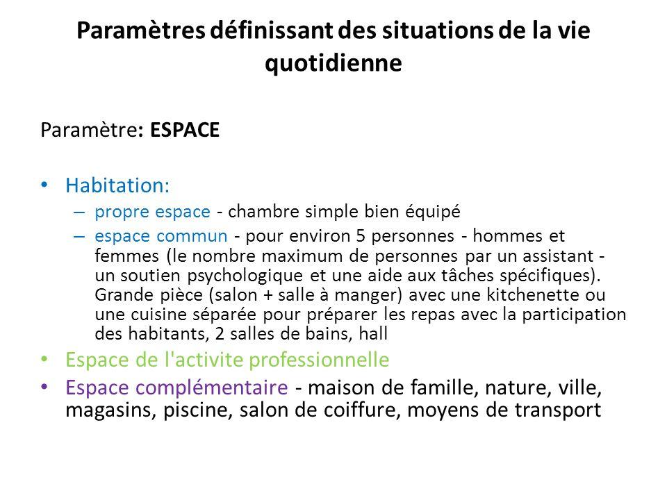 Paramètres définissant des situations de la vie quotidienne Paramètre: ESPACE Habitation: – propre espace - chambre simple bien équipé – espace commun