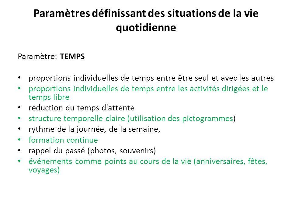 Paramètres définissant des situations de la vie quotidienne Paramètre: TEMPS proportions individuelles de temps entre être seul et avec les autres pro